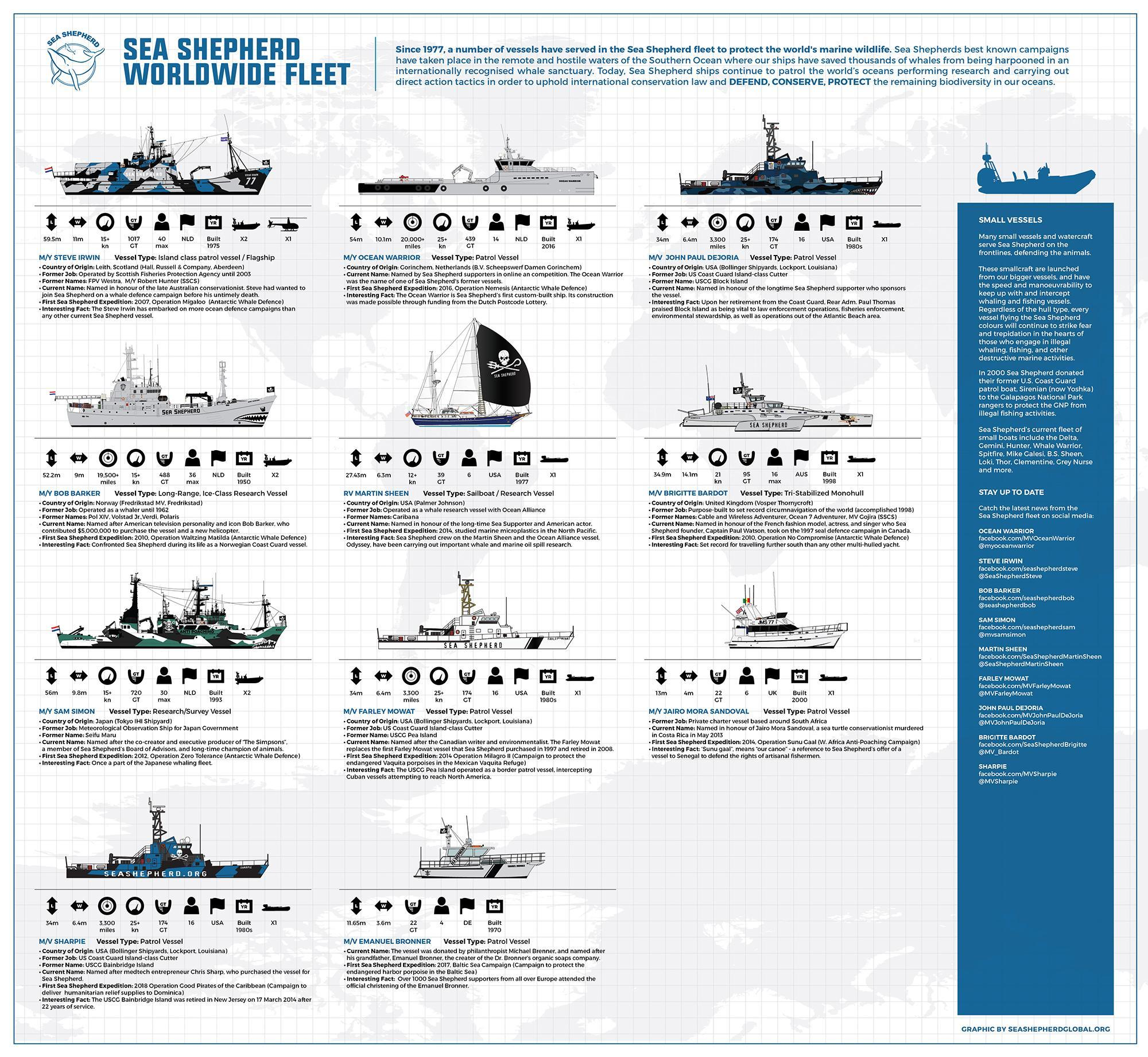 Sea Shepherd Fleet Poster